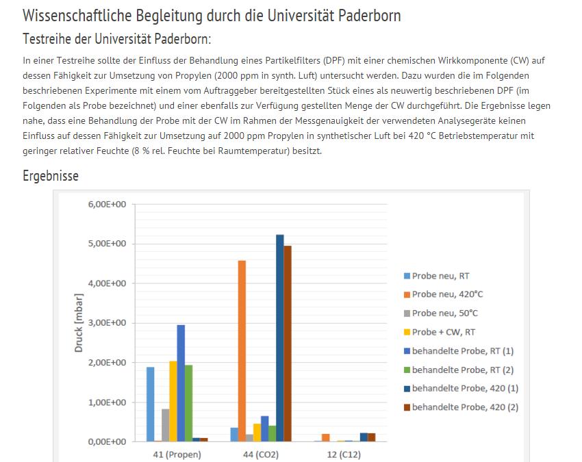 Kurzbericht über eine Testreihe der Universität Paderborn bei der wissenschaftlichen Begleitung des Verfahrens FilterMaster